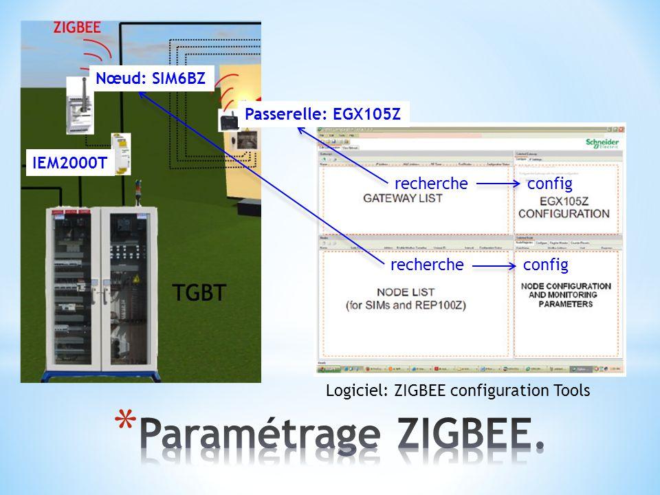 Nœud: SIM6BZ IEM2000T Passerelle: EGX105Z Logiciel: ZIGBEE configuration Tools rechercheconfig rechercheconfig