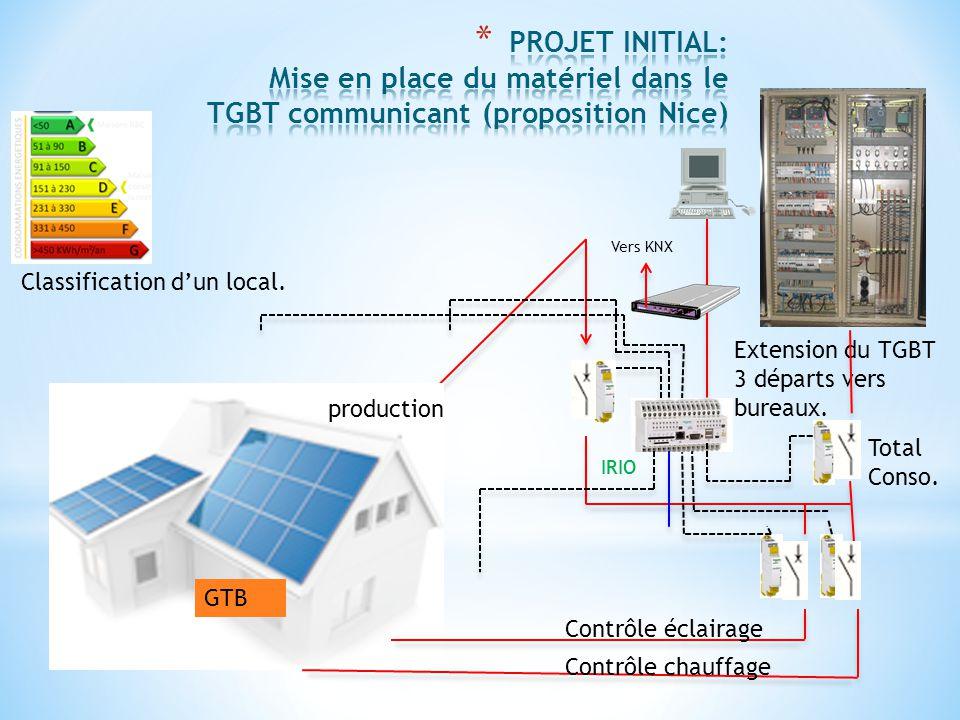 Extension du TGBT 3 départs vers bureaux. IRIO production Contrôle chauffage Contrôle éclairage GTB Classification d'un local. Total Conso. Vers KNX