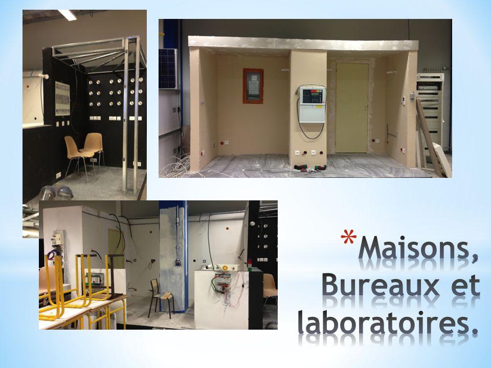 TGBT IRIO Production PV Consommation chauffage Consommation éclairage GTB Classification énergétique d'un local.
