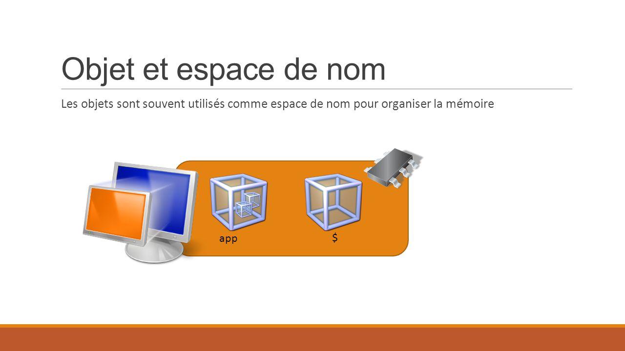 Objet et espace de nom Les objets sont souvent utilisés comme espace de nom pour organiser la mémoire app $