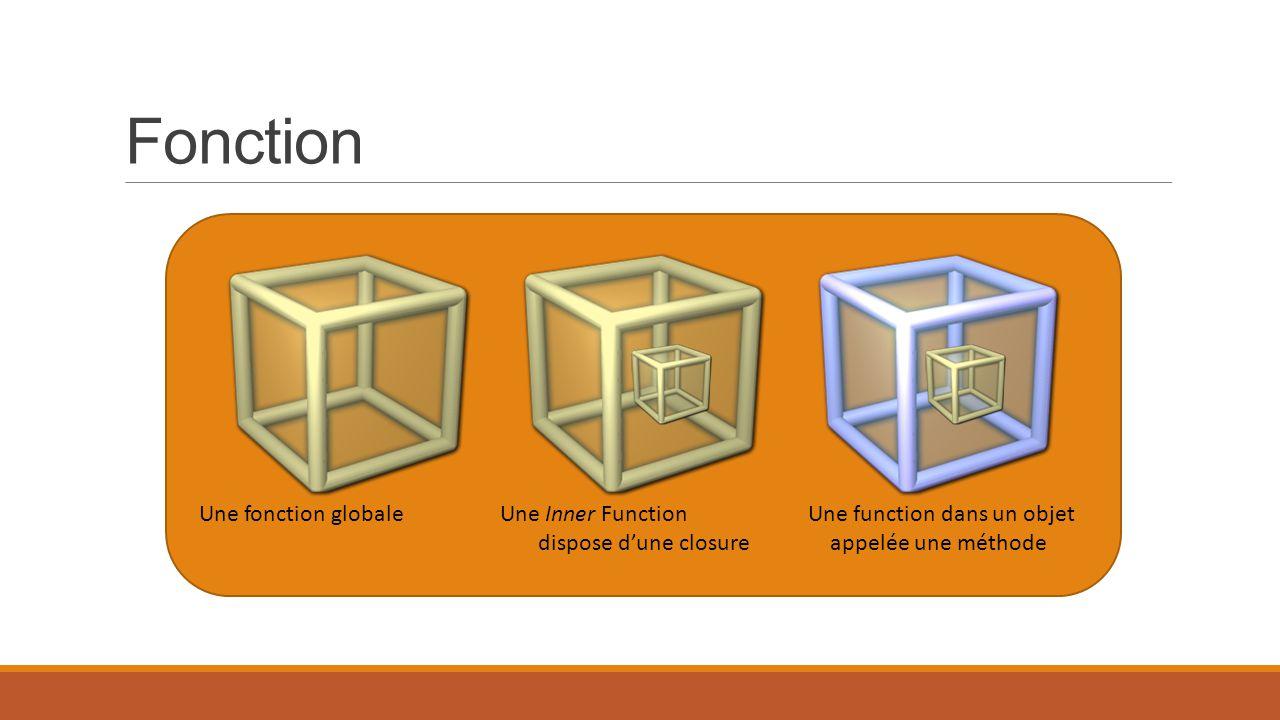 Fonction Une Inner Function dispose d'une closure Une function dans un objet appelée une méthode Une fonction globale