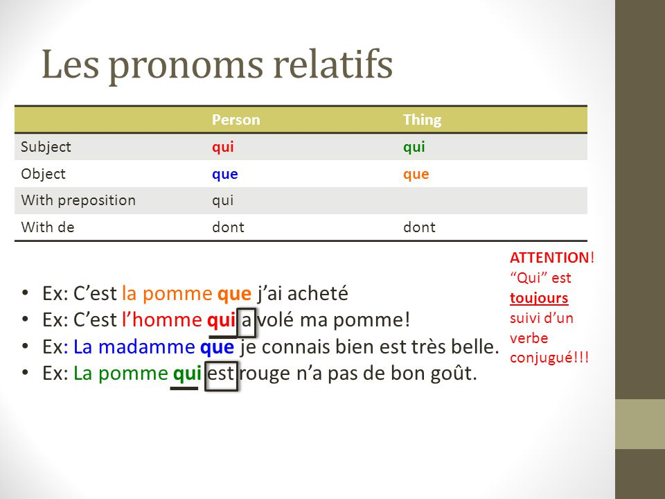 Les pronoms relatifs PersonThing Subjectqui Objectque With prepositionqui With dedont Ex: C'est la pomme que j'ai acheté Ex: C'est l'homme qui a volé