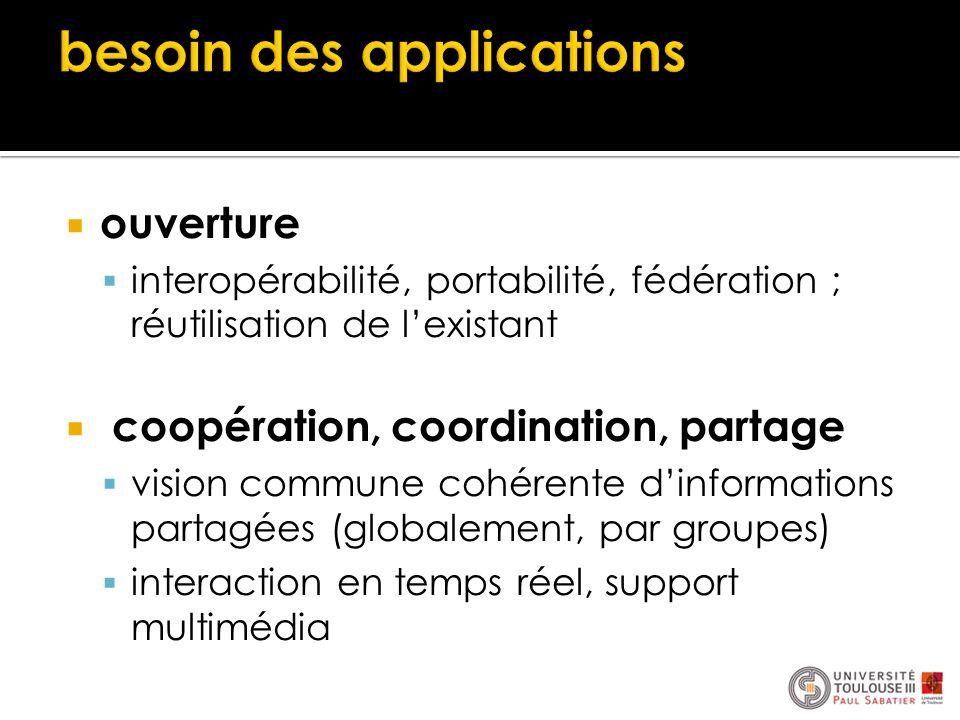  ouverture  interopérabilité, portabilité, fédération ; réutilisation de l'existant  coopération, coordination, partage  vision commune cohérente