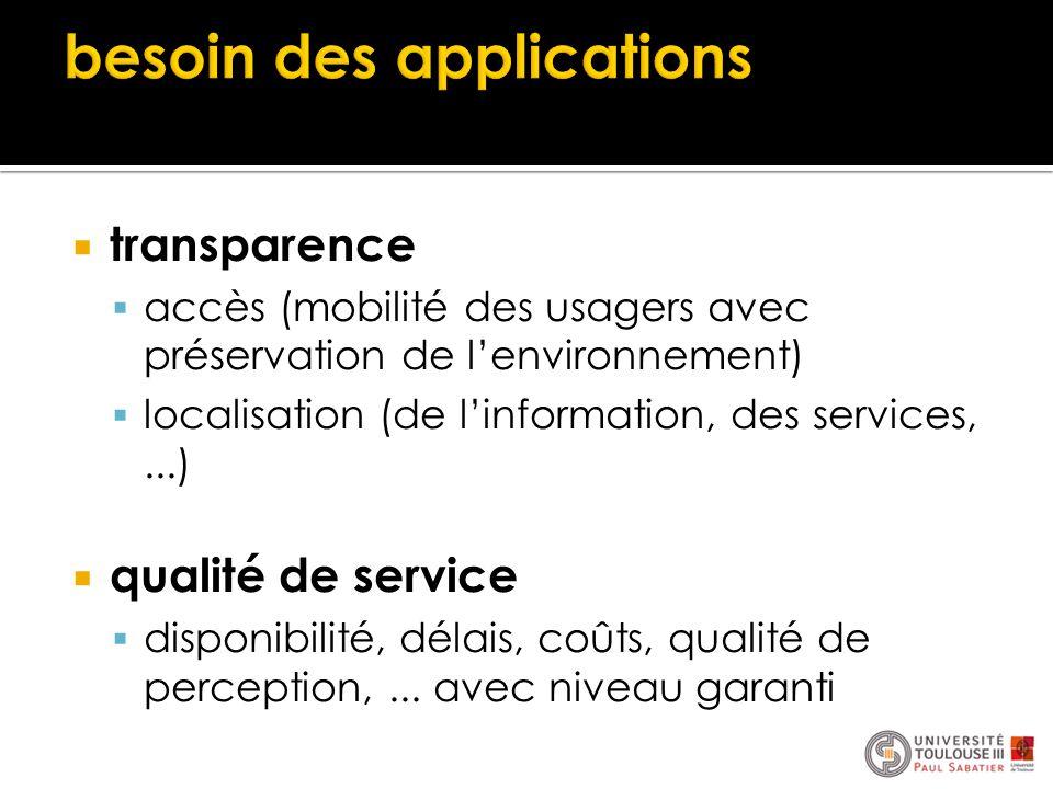  transparence  accès (mobilité des usagers avec préservation de l'environnement)  localisation (de l'information, des services,...)  qualité de se