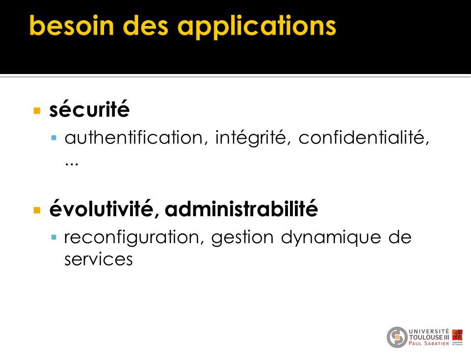  sécurité  authentification, intégrité, confidentialité,...  évolutivité, administrabilité  reconfiguration, gestion dynamique de services