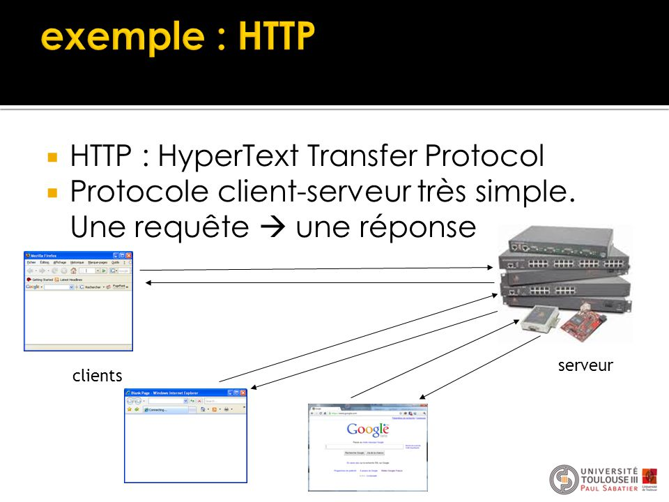  HTTP : HyperText Transfer Protocol  Protocole client-serveur très simple. Une requête  une réponse serveur clients