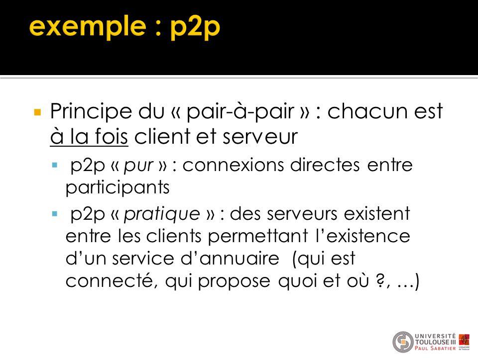  Principe du « pair-à-pair » : chacun est à la fois client et serveur  p2p « pur » : connexions directes entre participants  p2p « pratique » : des