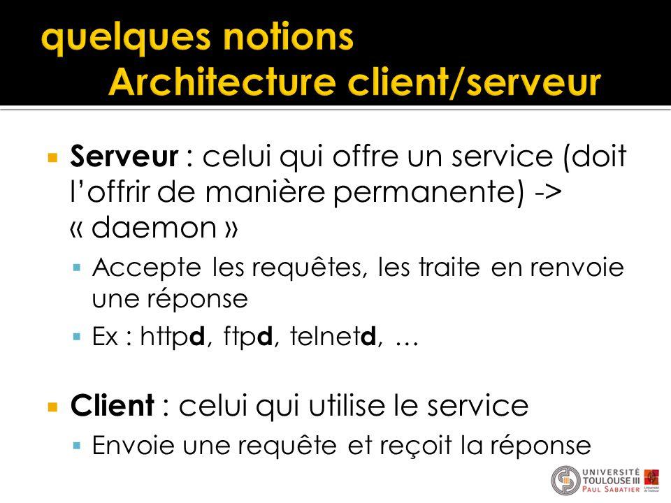  Serveur : celui qui offre un service (doit l'offrir de manière permanente) -> « daemon »  Accepte les requêtes, les traite en renvoie une réponse 