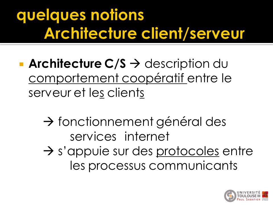  Architecture C/S  description du comportement coopératif entre le serveur et les clients  fonctionnement général des services internet  s'appuie