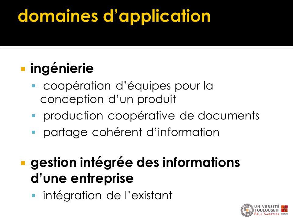  ingénierie  coopération d'équipes pour la conception d'un produit  production coopérative de documents  partage cohérent d'information  gestion