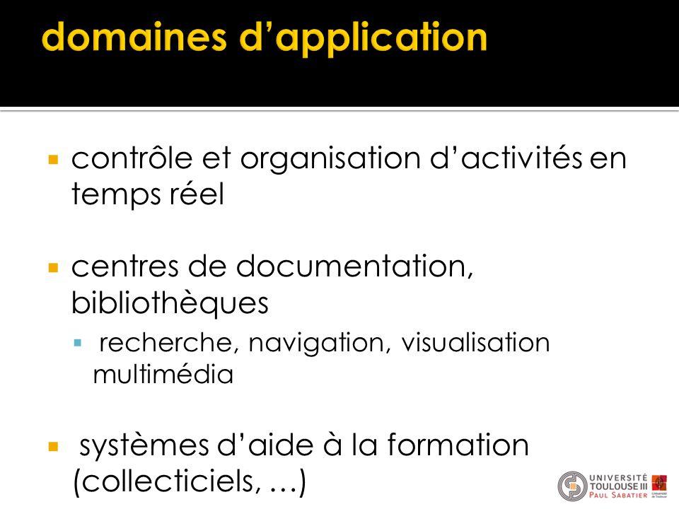  contrôle et organisation d'activités en temps réel  centres de documentation, bibliothèques  recherche, navigation, visualisation multimédia  sys
