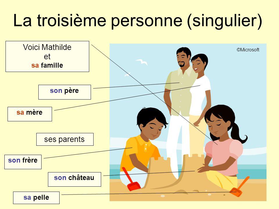 La troisième personne (singulier) Voici Mathilde et sa famille son père sa mère son frère son château ses parents sa pelle ©Microsoft