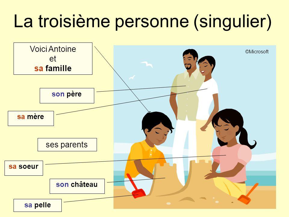 La troisième personne (singulier) Voici Antoine et sa famille son père sa mère sa soeur son château ses parents sa pelle ©Microsoft
