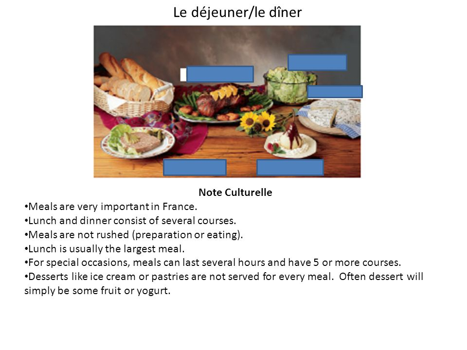 Le déjeuner/le dîner Note Culturelle Meals are very important in France.