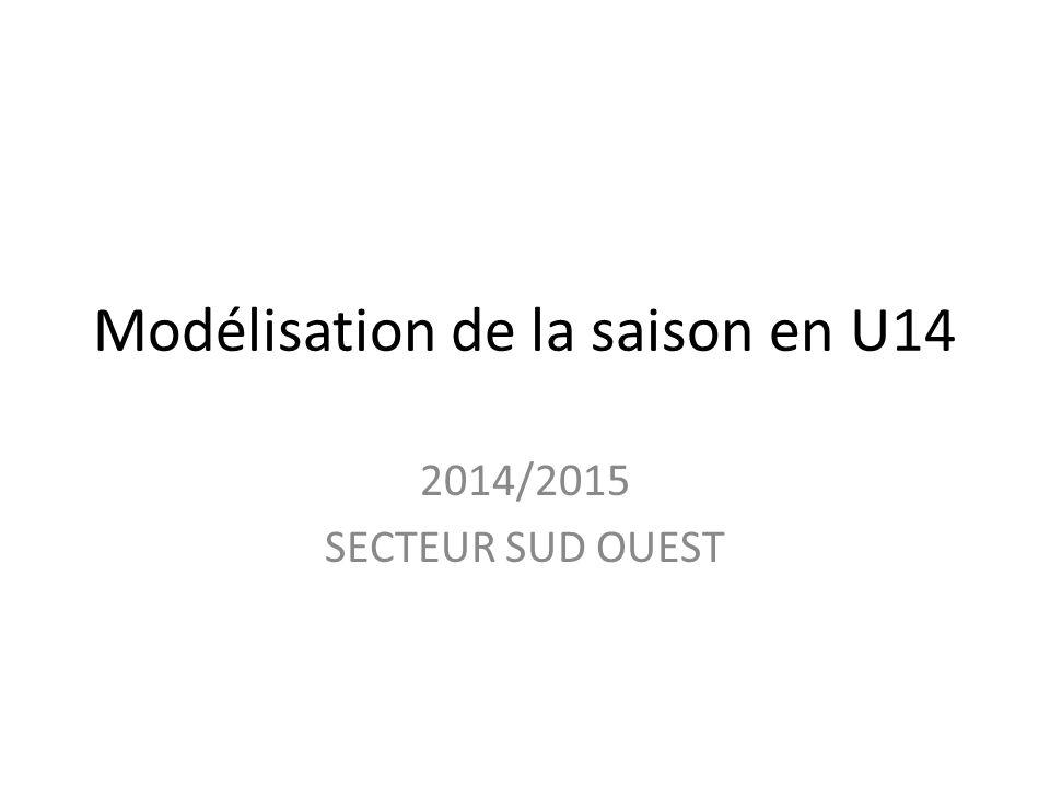 Modélisation de la saison en U14 2014/2015 SECTEUR SUD OUEST