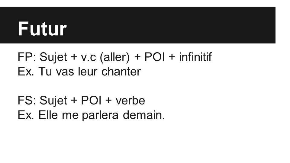 Futur FP: Sujet + v.c (aller) + POI + infinitif Ex.