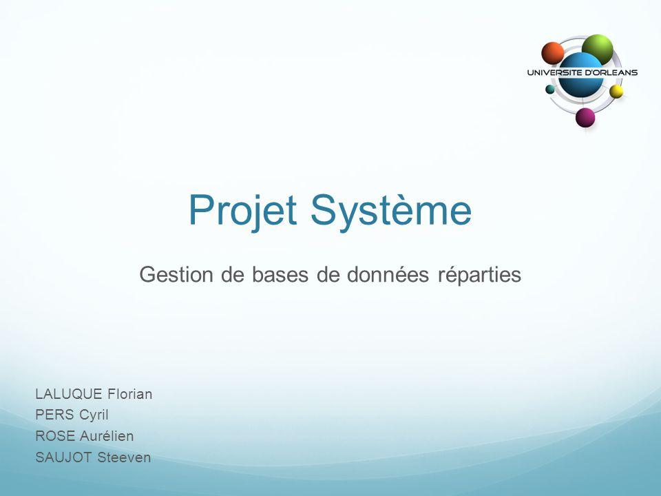 Projet Système Gestion de bases de données réparties LALUQUE Florian PERS Cyril ROSE Aurélien SAUJOT Steeven