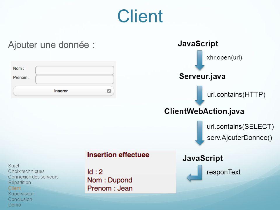 Sujet Choix techniques Connexion des serveurs Répartition Client Superviseur Conclusion Démo Client Ajouter une donnée : JavaScript Serveur.java Clien