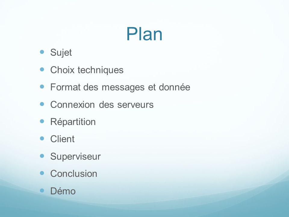 Plan Sujet Choix techniques Format des messages et donnée Connexion des serveurs Répartition Client Superviseur Conclusion Démo