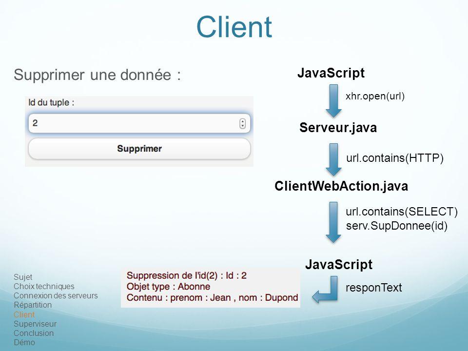 Sujet Choix techniques Connexion des serveurs Répartition Client Superviseur Conclusion Démo Client Supprimer une donnée : JavaScript Serveur.java Cli