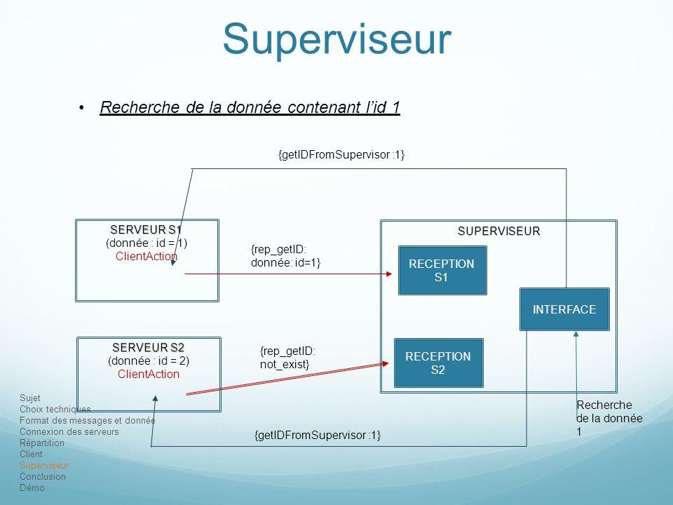 Sujet Choix techniques Format des messages et donnée Connexion des serveurs Répartition Client Superviseur Conclusion Démo Superviseur SUPERVISEUR REC