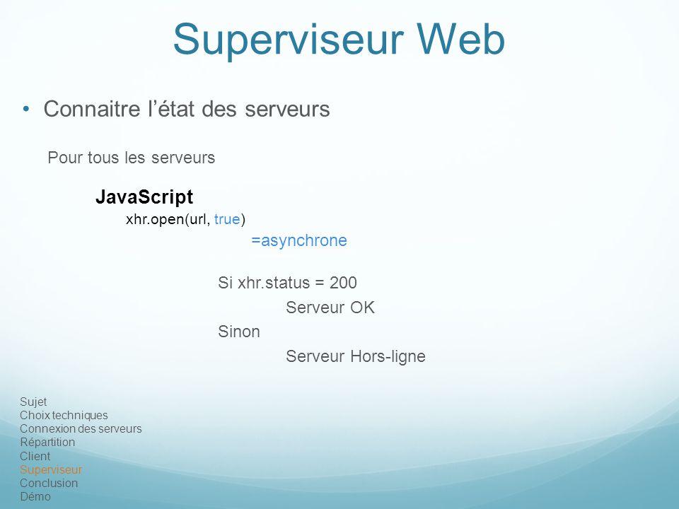 Sujet Choix techniques Connexion des serveurs Répartition Client Superviseur Conclusion Démo Superviseur Web Connaitre l'état des serveurs JavaScript