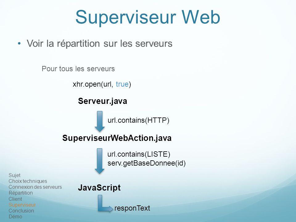 Sujet Choix techniques Connexion des serveurs Répartition Client Superviseur Conclusion Démo Superviseur Web Voir la répartition sur les serveurs Pour