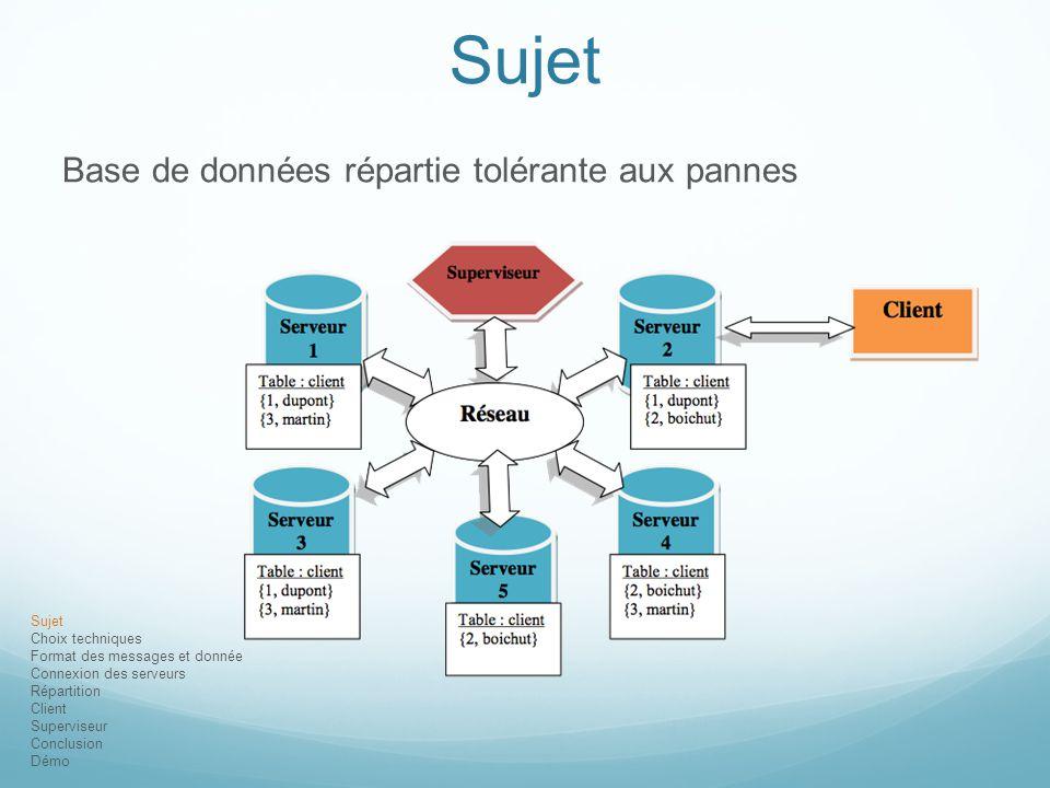 Sujet Choix techniques Format des messages et donnée Connexion des serveurs Répartition Client Superviseur Conclusion Démo Sujet Base de données répar