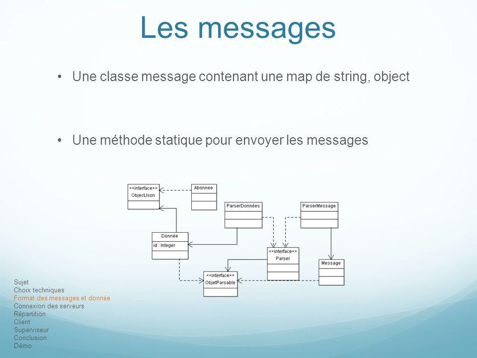 Sujet Choix techniques Format des messages et donnée Connexion des serveurs Répartition Client Superviseur Conclusion Démo Format des messages Envoie du message connect d'un serveurs à un autre: Emission: Message nouveau_message=new Message(new HashMap (){{ put( connect ,port);}}); Message message = null; message=(Message)getP().jsonToJava(input); Reception: Message.envoyer_message(outcli, nouveau_message); String input = in.nextLine();