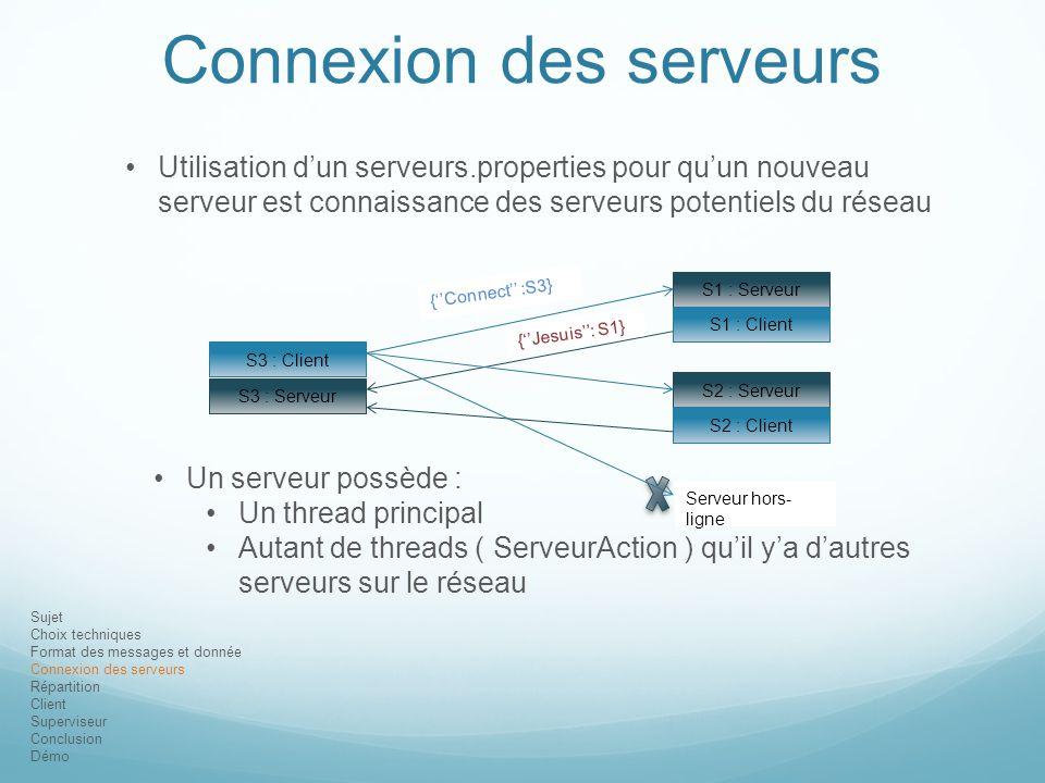 Sujet Choix techniques Format des messages et donnée Connexion des serveurs Répartition Client Superviseur Conclusion Démo Répartition Evènements déclencheurs Etapes de la répartition