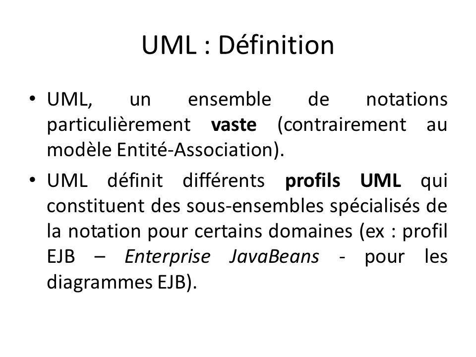UML : Définition UML, un ensemble de notations particulièrement vaste (contrairement au modèle Entité-Association). UML définit différents profils UML