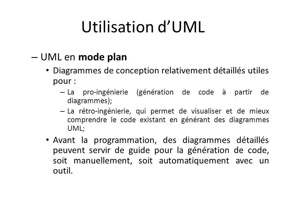 Utilisation d'UML – UML en mode plan Diagrammes de conception relativement détaillés utiles pour : – La pro-ingénierie (génération de code à partir de