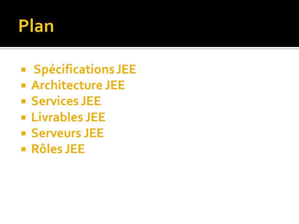  Document de 222 pages : JavaEE_Platform_Spec.pdf  Issu de la Communauté Java (JCP) JSR 244 : http://jcp.org/en/jsr/detail?id=244  Détaille droits et devoirs serveur d applications JEE  Détaille services fournis par tout serveur certifié JEE  Détaille les différents rôles dans un projet JEE