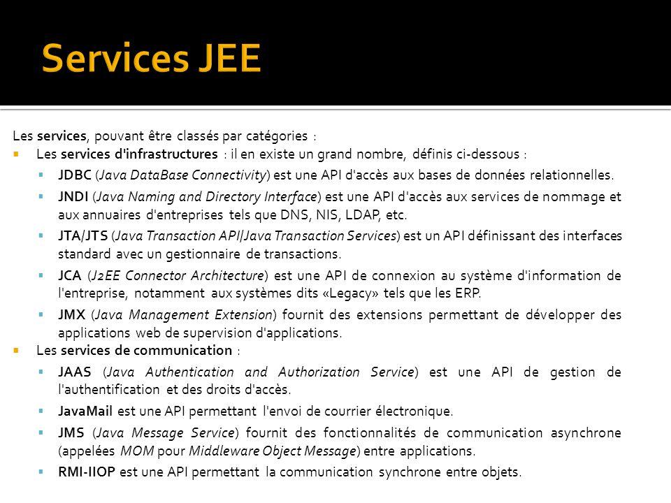 Les services, pouvant être classés par catégories :  Les services d'infrastructures : il en existe un grand nombre, définis ci-dessous :  JDBC (Java
