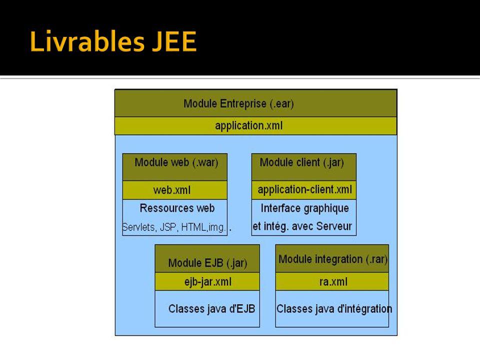  Implémentent les spécifications JEE  Implémentation de référence : Glassfish  Réalisé par Sun Microsystem  Les autres serveurs s en inspirent pour avoir certif  Certains serveurs sont certifiés JEE (23.000 tests+)  Jboss, Géronimo, WebSphere, WebLogic  D autres pas  Tomcat (pas de conteneur EJB)  SpringSource tc Server et Dm Server  Concurrence très forte