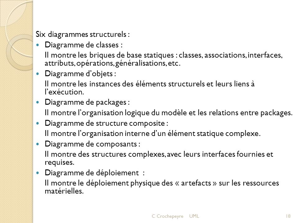 Six diagrammes structurels : Diagramme de classes : Il montre les briques de base statiques : classes, associations, interfaces, attributs, opérations