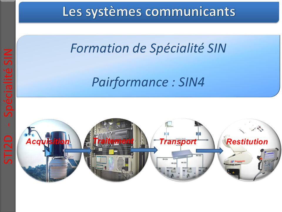 STI2D - Spécialité SIN Formation de Spécialité SIN Pairformance : SIN4