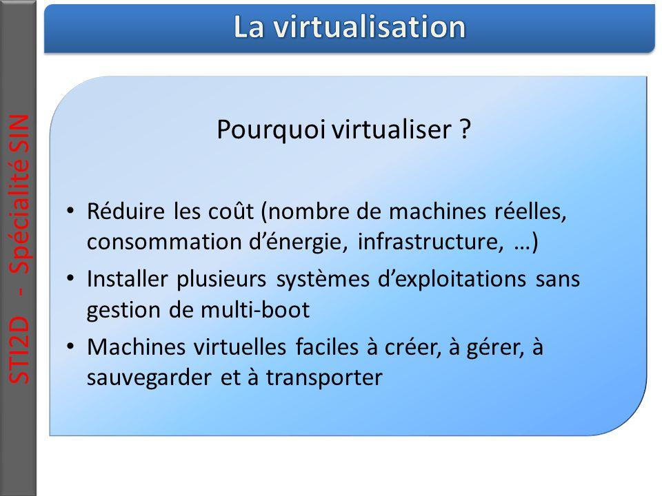 Pourquoi virtualiser .