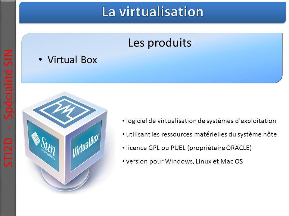 Les produits Virtual Box logiciel de virtualisation de systèmes d exploitation utilisant les ressources matérielles du système hôte licence GPL ou PUEL (propriétaire ORACLE) version pour Windows, Linux et Mac OS STI2D - Spécialité SIN