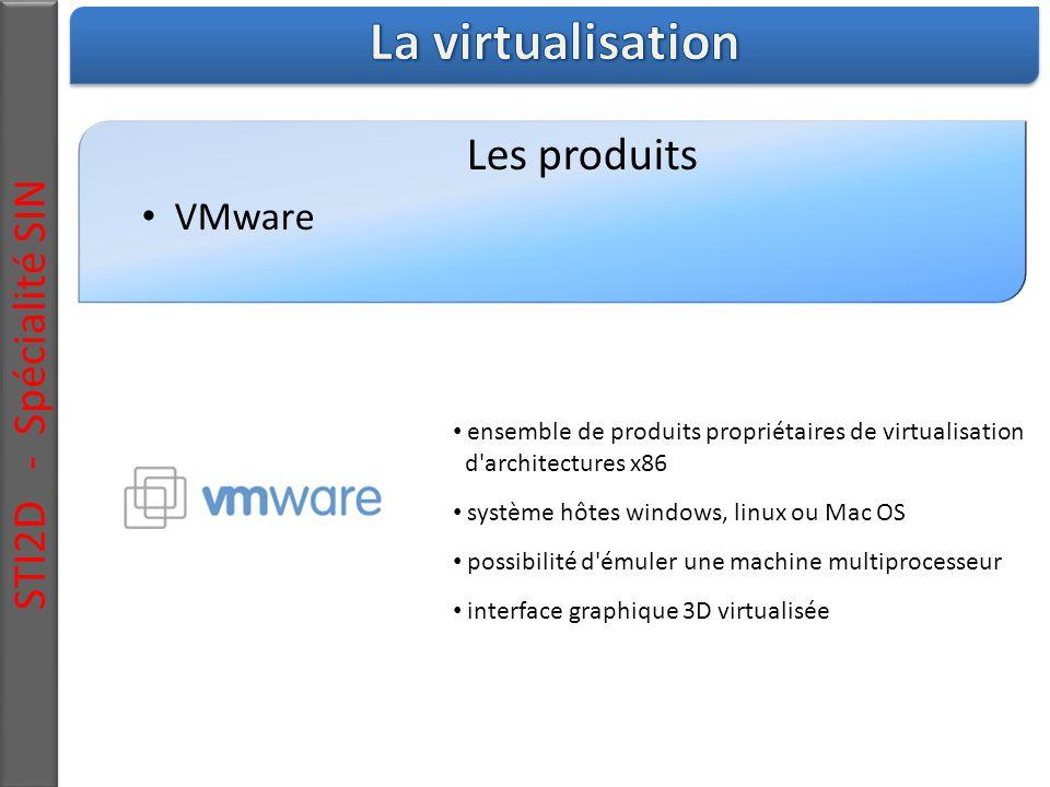 Les produits VMware ensemble de produits propriétaires de virtualisation d architectures x86 système hôtes windows, linux ou Mac OS possibilité d émuler une machine multiprocesseur interface graphique 3D virtualisée STI2D - Spécialité SIN