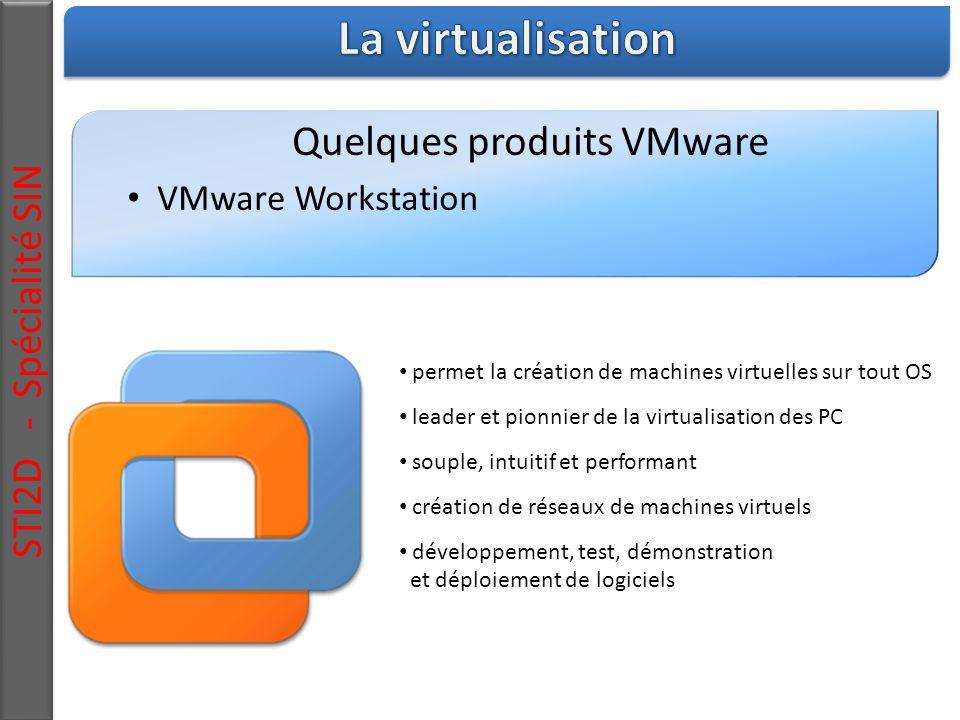 Quelques produits VMware VMware Workstation permet la création de machines virtuelles sur tout OS leader et pionnier de la virtualisation des PC souple, intuitif et performant création de réseaux de machines virtuels développement, test, démonstration et déploiement de logiciels