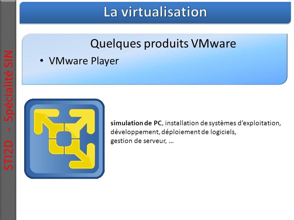 STI2D - Spécialité SIN Quelques produits VMware VMware Player simulation de PC, installation de systèmes d'exploitation, développement, déploiement de logiciels, gestion de serveur, …