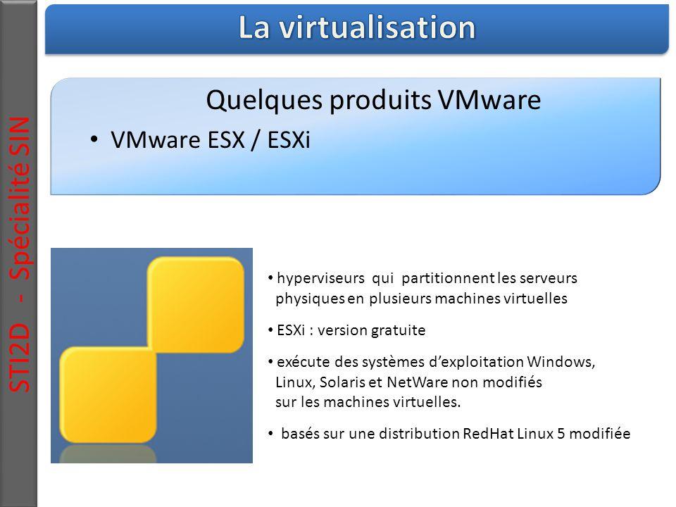 STI2D - Spécialité SIN Quelques produits VMware VMware ESX / ESXi hyperviseurs qui partitionnent les serveurs physiques en plusieurs machines virtuelles ESXi : version gratuite exécute des systèmes d'exploitation Windows, Linux, Solaris et NetWare non modifiés sur les machines virtuelles.