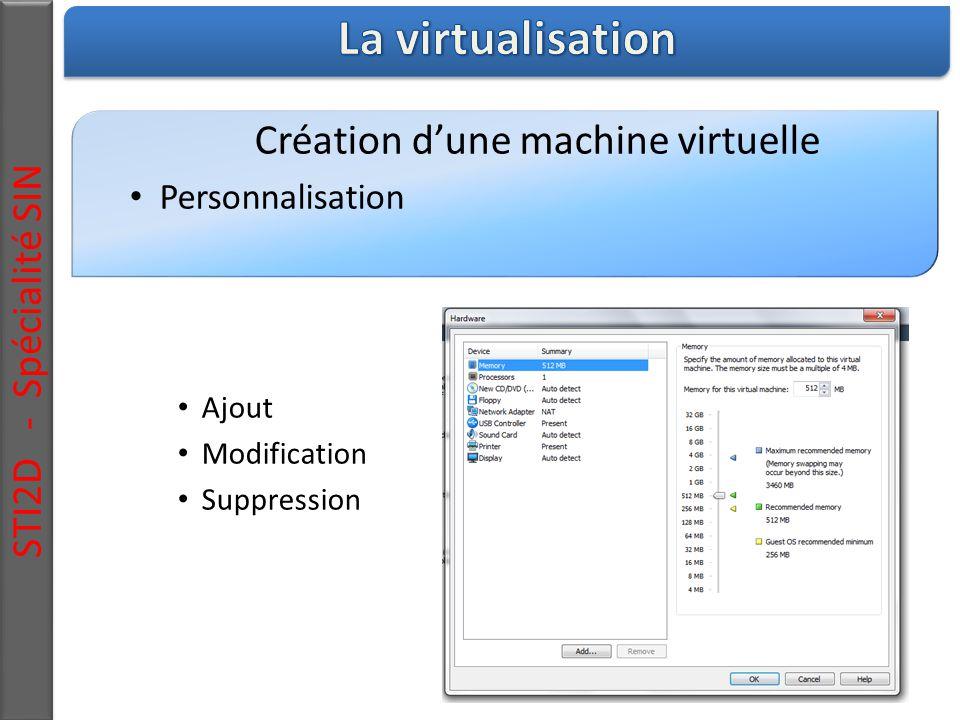 STI2D - Spécialité SIN Création d'une machine virtuelle Personnalisation Ajout Modification Suppression