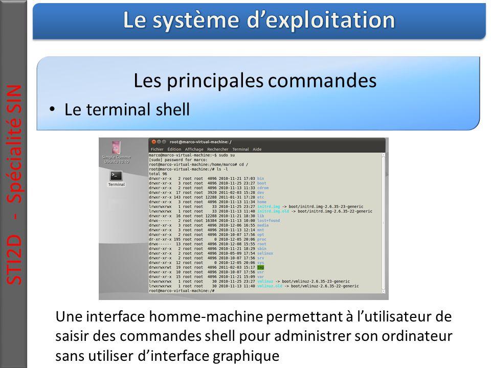 Les principales commandes Le terminal shell STI2D - Spécialité SIN Une interface homme-machine permettant à l'utilisateur de saisir des commandes shell pour administrer son ordinateur sans utiliser d'interface graphique