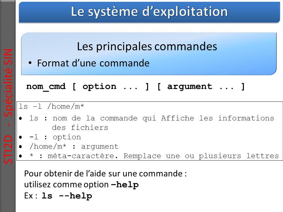 Les principales commandes Format d'une commande STI2D - Spécialité SIN nom_cmd [ option...