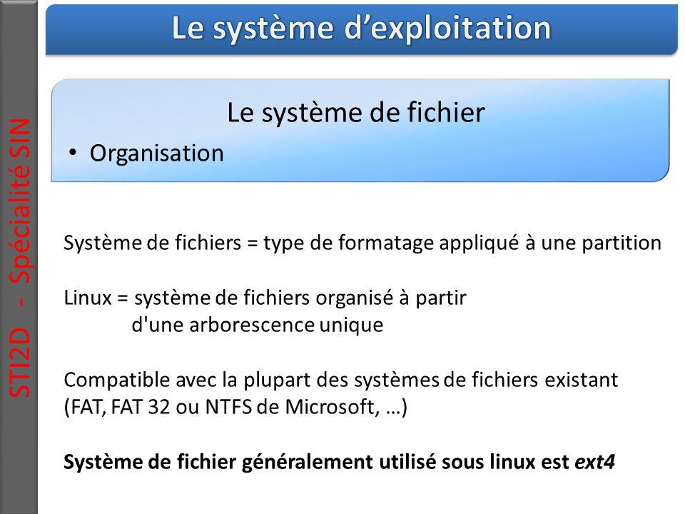 Le système de fichier Organisation STI2D - Spécialité SIN Système de fichiers = type de formatage appliqué à une partition Linux = système de fichiers organisé à partir d une arborescence unique Compatible avec la plupart des systèmes de fichiers existant (FAT, FAT 32 ou NTFS de Microsoft, …) Système de fichier généralement utilisé sous linux est ext4
