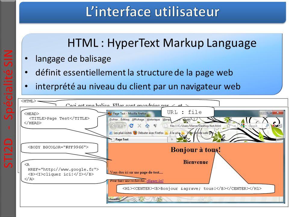 STI2D - Spécialité SIN HTML : HyperText Markup Language langage de balisage définit essentiellement la structure de la page web interprété au niveau du client par un navigateur web