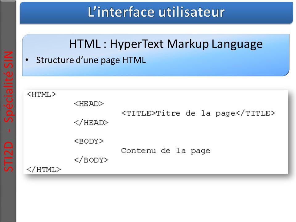 STI2D - Spécialité SIN HTML : HyperText Markup Language Structure d'une page HTML