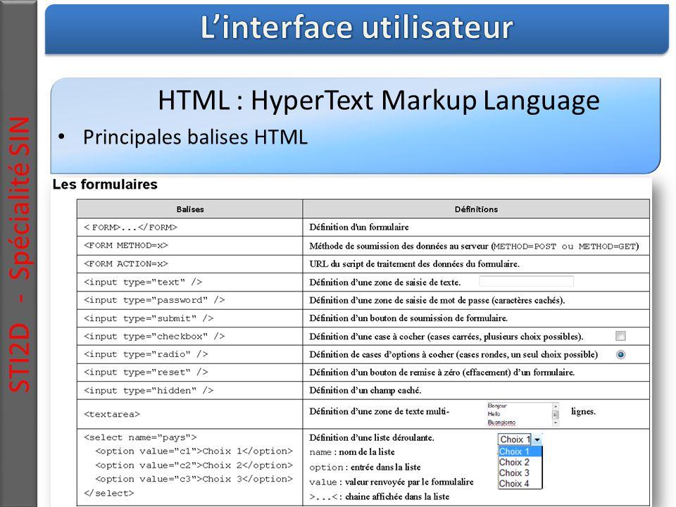 STI2D - Spécialité SIN HTML : HyperText Markup Language Principales balises HTML